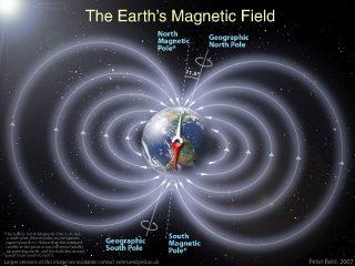 Električno magnetsko polje