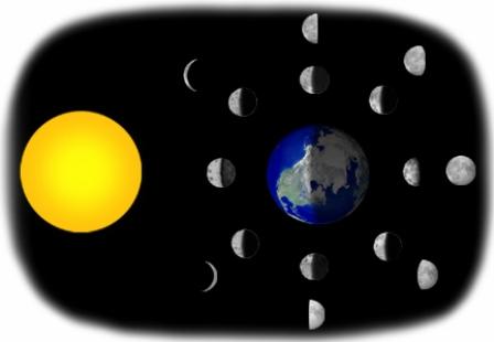 Mjesečeve faze